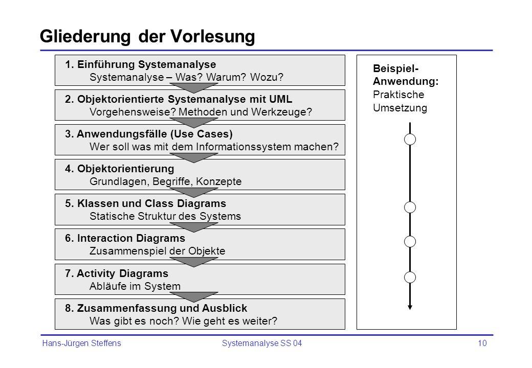 Hans-Jürgen Steffens Systemanalyse SS 0410 Gliederung der Vorlesung 1. Einführung Systemanalyse Systemanalyse – Was? Warum? Wozu? 2. Objektorientierte