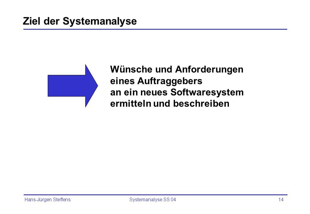 Hans-Jürgen Steffens Systemanalyse SS 0414 Ziel der Systemanalyse Wünsche und Anforderungen eines Auftraggebers an ein neues Softwaresystem ermitteln