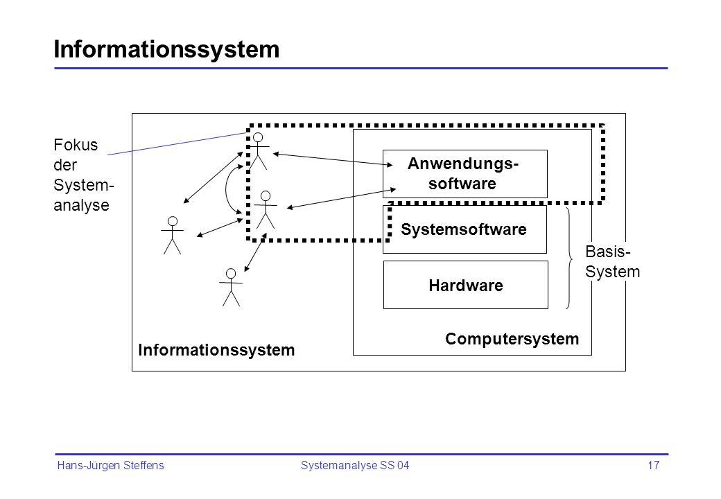Hans-Jürgen Steffens Systemanalyse SS 0417 Informationssystem Hardware Systemsoftware Anwendungs- software Informationssystem Computersystem Basis- Sy