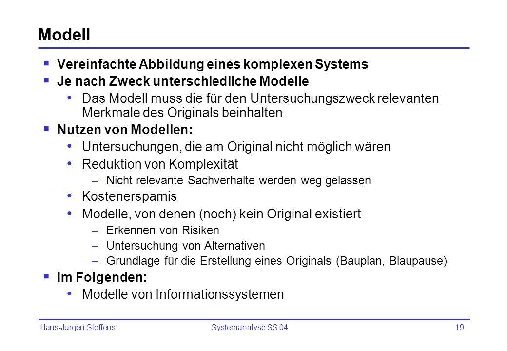 Hans-Jürgen Steffens Systemanalyse SS 0419 Modell Vereinfachte Abbildung eines komplexen Systems Je nach Zweck unterschiedliche Modelle Das Modell mus