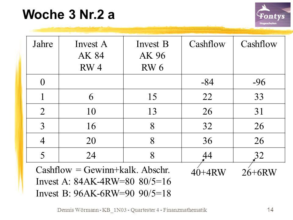 Dennis Wörmann - KB_1N03 - Quartester 4 - Finanzmathematik14 Woche 3 Nr.2 a JahreInvest A AK 84 RW 4 Invest B AK 96 RW 6 Cashflow 0-84-96 16152233 210