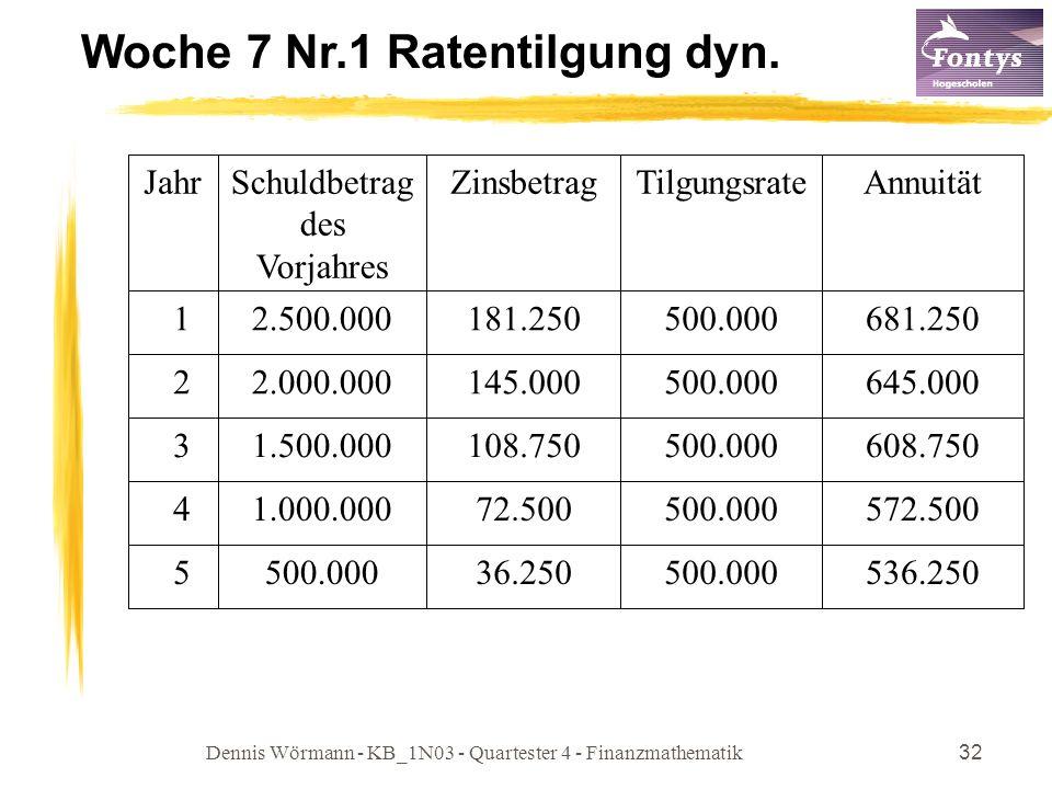 Dennis Wörmann - KB_1N03 - Quartester 4 - Finanzmathematik32 Woche 7 Nr.1 Ratentilgung dyn. 536.250500.00036.250500.000 5 572.500500.00072.5001.000.00