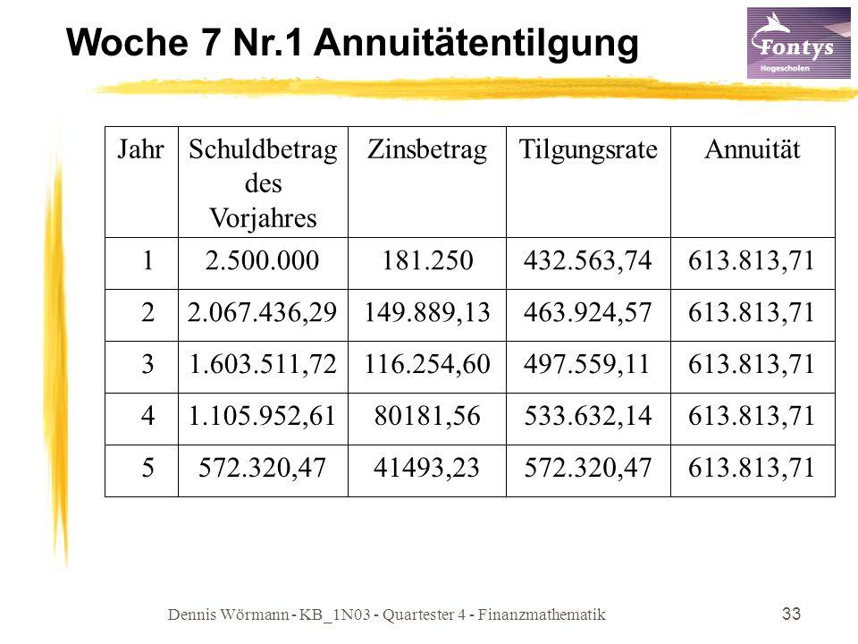Dennis Wörmann - KB_1N03 - Quartester 4 - Finanzmathematik33 Woche 7 Nr.1 Annuitätentilgung 613.813,71572.320,4741493,23572.320,47 5 613.813,71533.632