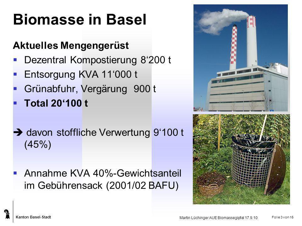 Kanton Basel-Stadt Martin Lüchinger AUE Biomassegipfel 17.9.10 Folie 3 von 15 Biomasse in Basel Aktuelles Mengengerüst Dezentral Kompostierung 8200 t