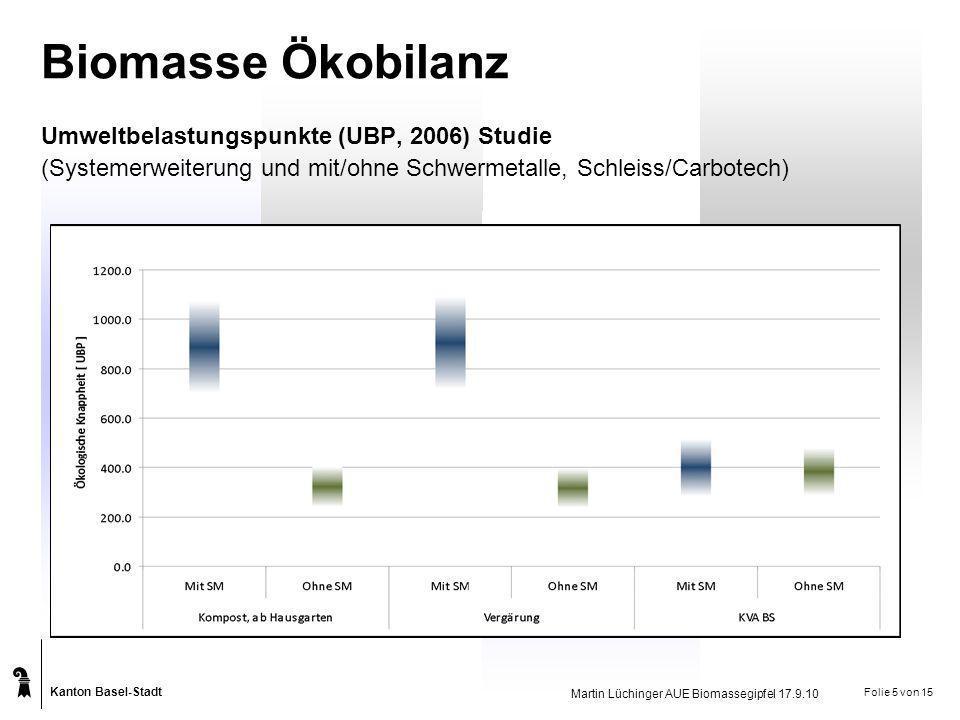 Kanton Basel-Stadt Martin Lüchinger AUE Biomassegipfel 17.9.10 Folie 5 von 15 Biomasse Ökobilanz Umweltbelastungspunkte (UBP, 2006) Studie (Systemerwe