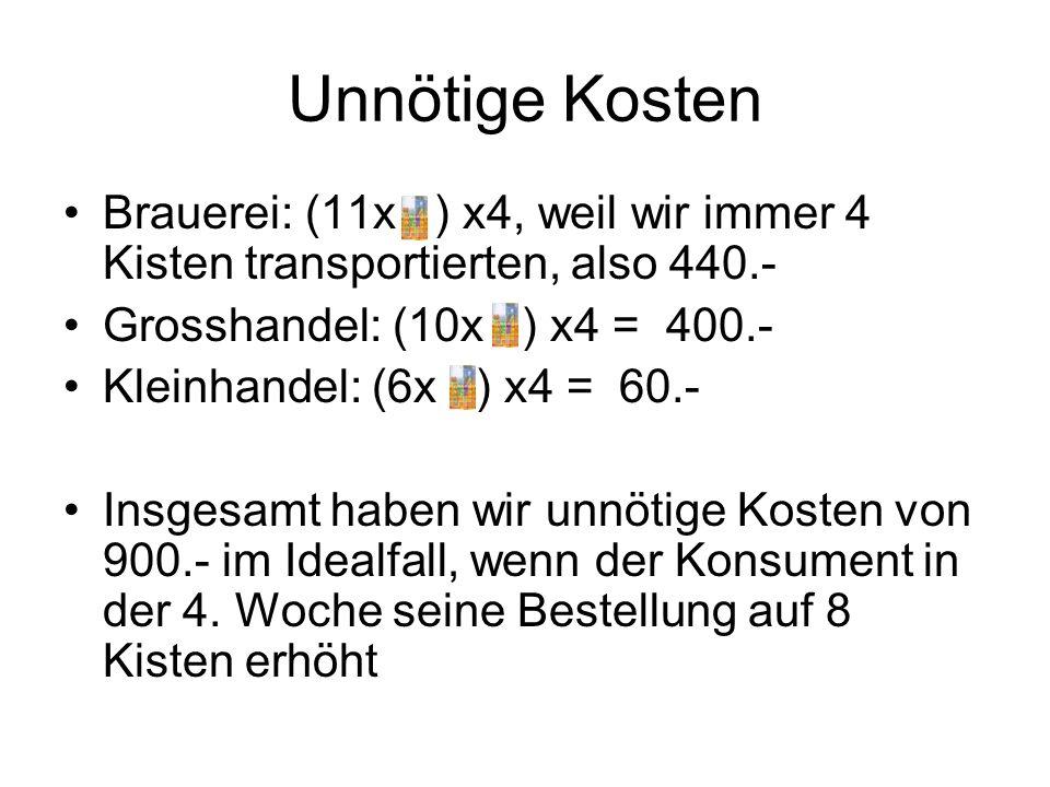 Unnötige Kosten Brauerei: (11x ) x4, weil wir immer 4 Kisten transportierten, also 440.- Grosshandel: (10x ) x4 = 400.- Kleinhandel: (6x ) x4 = 60.- I