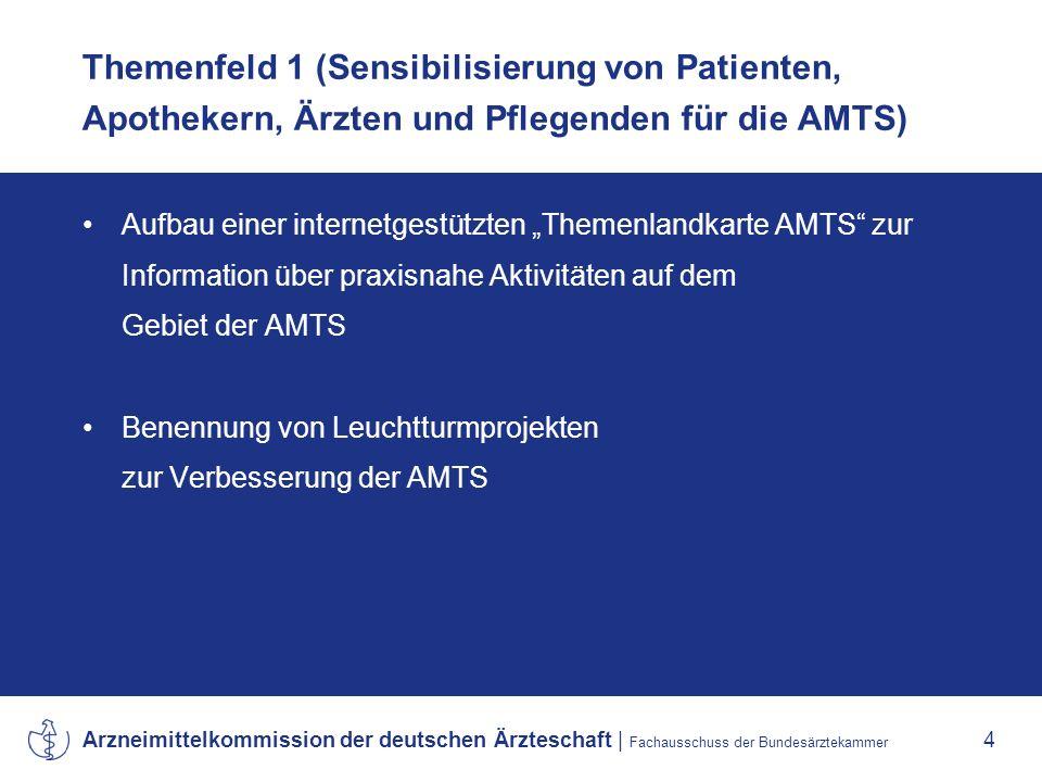 Arzneimittelkommission der deutschen Ärzteschaft   Fachausschuss der Bundesärztekammer 5 Themenfeld 2 (Verbesserung der Information über Arzneimittel) Aufarbeitung DIMDI-Bericht Zugang zu den Fach- und Gebrauchsinformationen Vergabe eindeutiger packungsbezogener Identifikationsnummern für alle in Deutschland verwendeten Fertigarzneimittel einschließlich des Mappings von Zulassungsnummer (ZNR), Pharmazentralnummer (PZN) und Anatomisch-Therapeutisch- Chemischen Klassifikationssystem (ATC-Code) Handlungsempfehlungen Sound- und Look-Alikes Kennzeichnung einzelverpackter Arzneimittel (EVA)