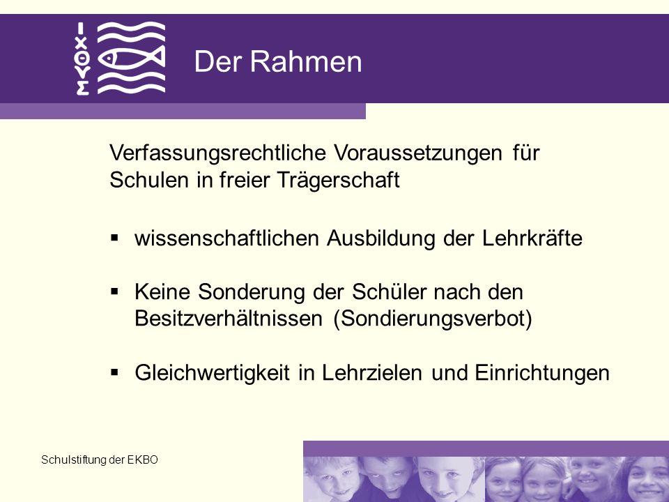 Schulstiftung der EKBO Der Rahmen wissenschaftlichen Ausbildung der Lehrkräfte Keine Sonderung der Schüler nach den Besitzverhältnissen (Sondierungsverbot) Gleichwertigkeit in Lehrzielen und Einrichtungen Verfassungsrechtliche Voraussetzungen für Schulen in freier Trägerschaft