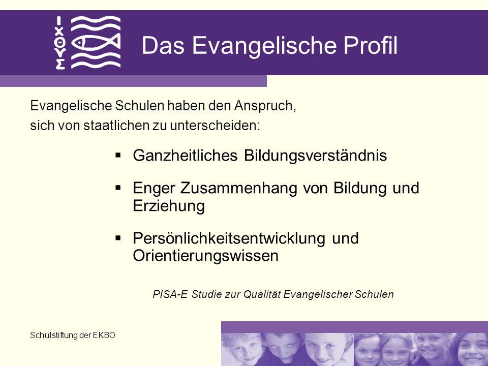 Schulstiftung der EKBO Das Evangelische Profil Ganzheitliches Bildungsverständnis Enger Zusammenhang von Bildung und Erziehung Persönlichkeitsentwickl