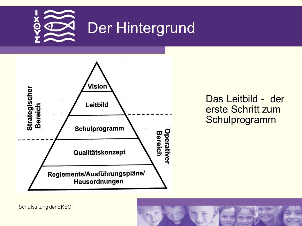 Schulstiftung der EKBO Der Hintergrund Das Leitbild - der erste Schritt zum Schulprogramm