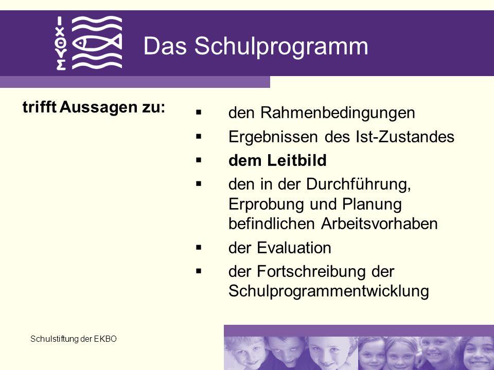 Schulstiftung der EKBO Das Schulprogramm den Rahmenbedingungen Ergebnissen des Ist-Zustandes dem Leitbild den in der Durchführung, Erprobung und Planung befindlichen Arbeitsvorhaben der Evaluation der Fortschreibung der Schulprogrammentwicklung trifft Aussagen zu: