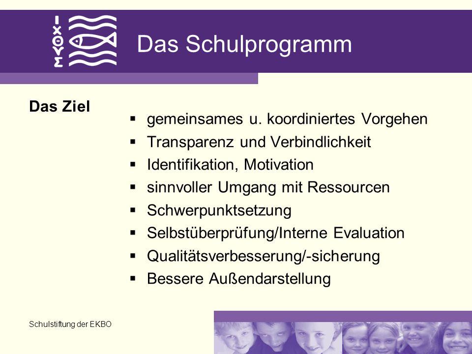 Schulstiftung der EKBO Das Schulprogramm gemeinsames u. koordiniertes Vorgehen Transparenz und Verbindlichkeit Identifikation, Motivation sinnvoller U