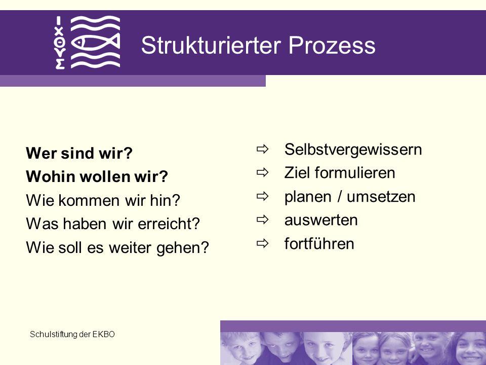 Schulstiftung der EKBO Strukturierter Prozess Wer sind wir? Wohin wollen wir? Wie kommen wir hin? Was haben wir erreicht? Wie soll es weiter gehen? Se