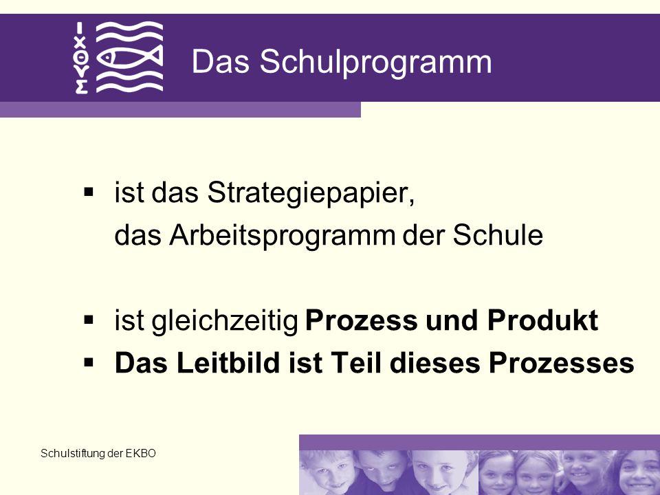Schulstiftung der EKBO Das Schulprogramm ist das Strategiepapier, das Arbeitsprogramm der Schule ist gleichzeitig Prozess und Produkt Das Leitbild ist Teil dieses Prozesses