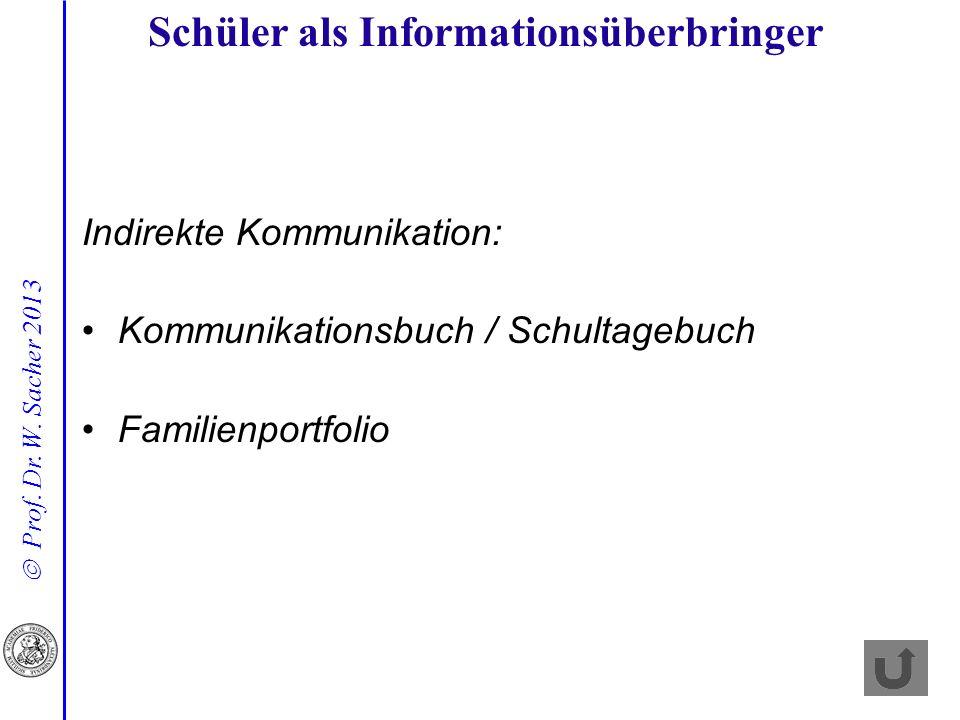 Prof. Dr. W. Sacher 2013 Schüler als Informationsüberbringer Indirekte Kommunikation: Kommunikationsbuch / Schultagebuch Familienportfolio