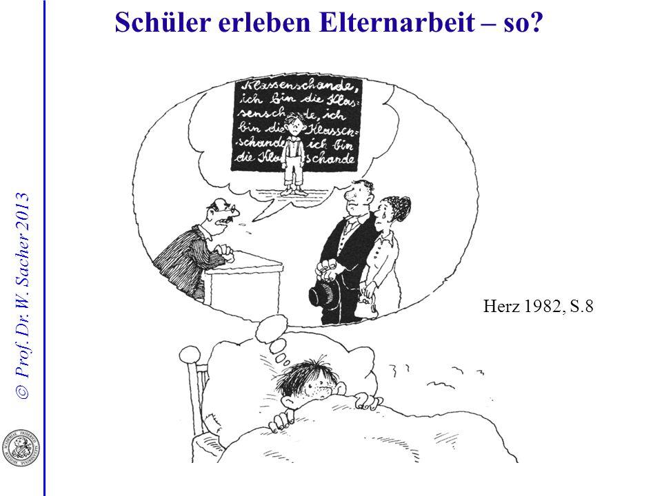 Prof. Dr. W. Sacher 2013 Schüler erleben Elternarbeit – so? Herz 1982, S.8