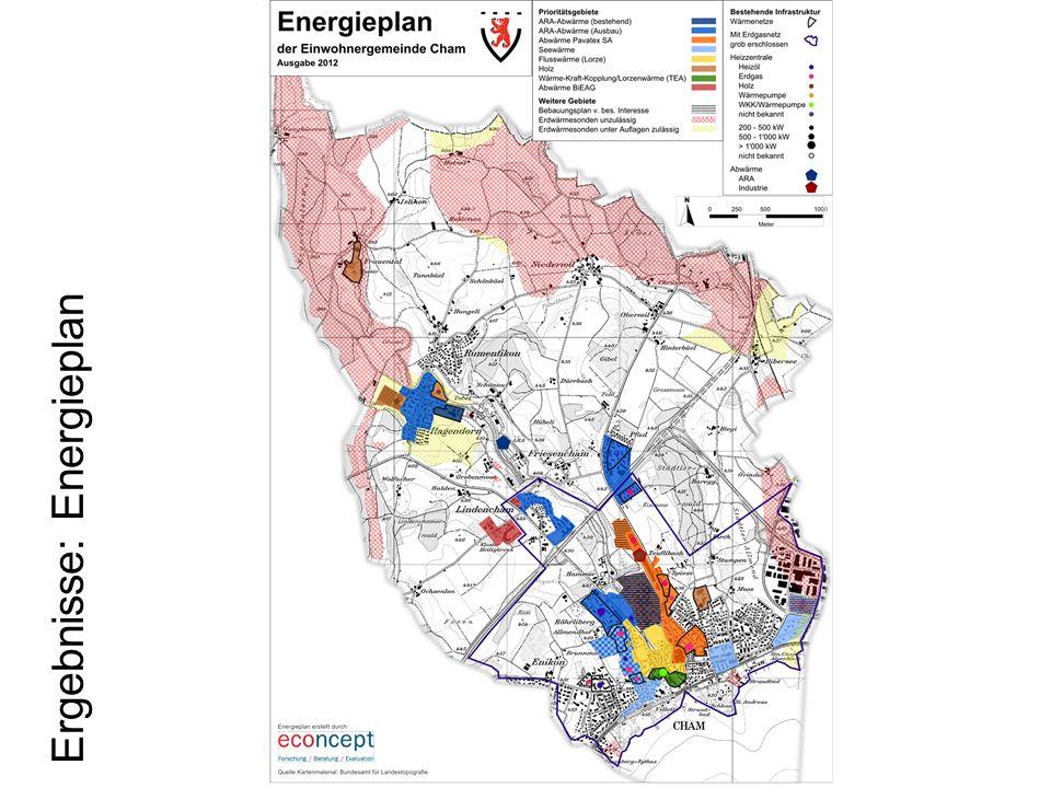 Ergebnisse: Energieplan
