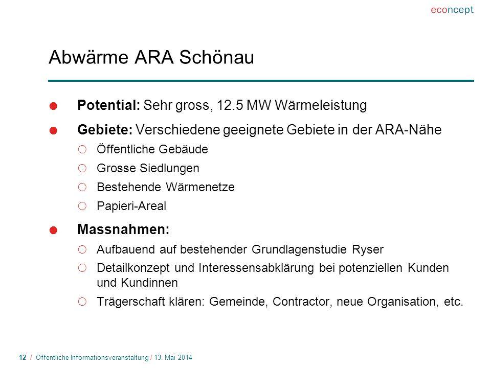 12 / Öffentliche Informationsveranstaltung / 13.