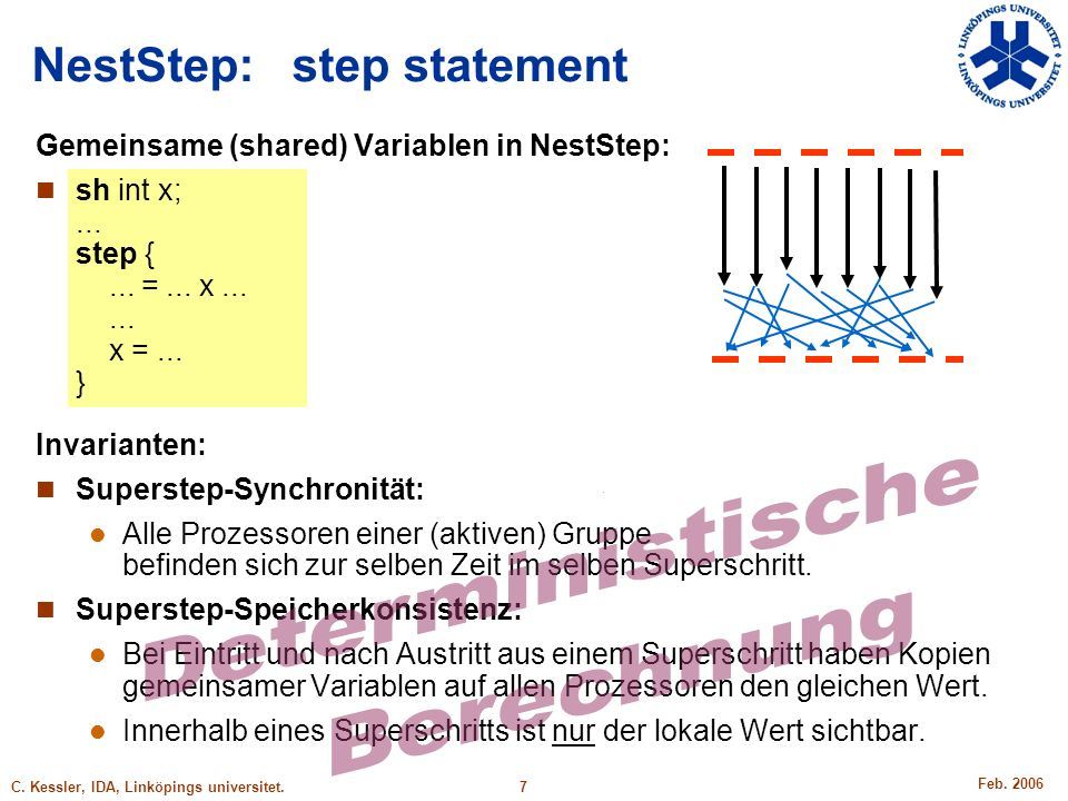 7 Feb. 2006 C. Kessler, IDA, Linköpings universitet. NestStep: step statement Gemeinsame (shared) Variablen in NestStep: sh int x;... step {... =... x