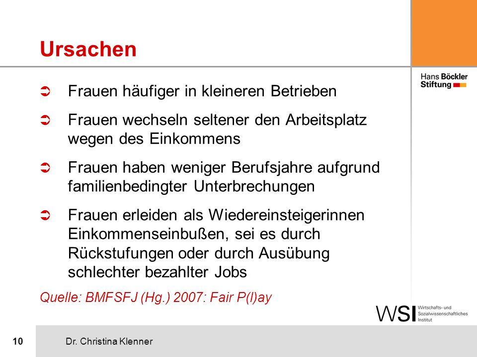 Dr. Christina Klenner10 Ursachen Ü Frauen häufiger in kleineren Betrieben Ü Frauen wechseln seltener den Arbeitsplatz wegen des Einkommens Ü Frauen ha