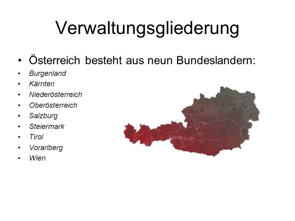 Verwaltungsgliederung Österreich besteht aus neun Bundeslandern: Burgenland Kärnten Niederösterreich Oberösterreich Salzburg Steiermark Tirol Vorarlbe
