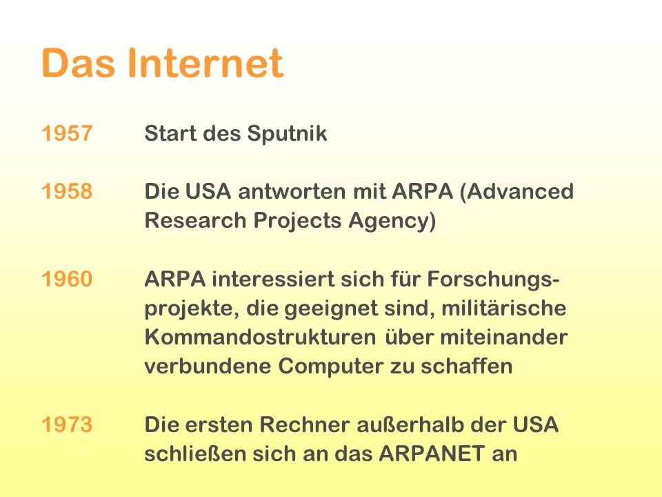 Das Internet 1957Start des Sputnik 1958Die USA antworten mit ARPA (Advanced Research Projects Agency) 1960ARPA interessiert sich für Forschungs- projekte, die geeignet sind, militärische Kommandostrukturen über miteinander verbundene Computer zu schaffen 1973Die ersten Rechner außerhalb der USA schließen sich an das ARPANET an