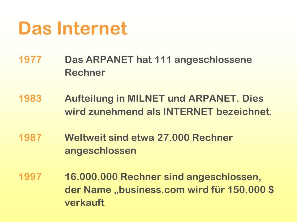 Das Internet 1977Das ARPANET hat 111 angeschlossene Rechner 1983Aufteilung in MILNET und ARPANET.
