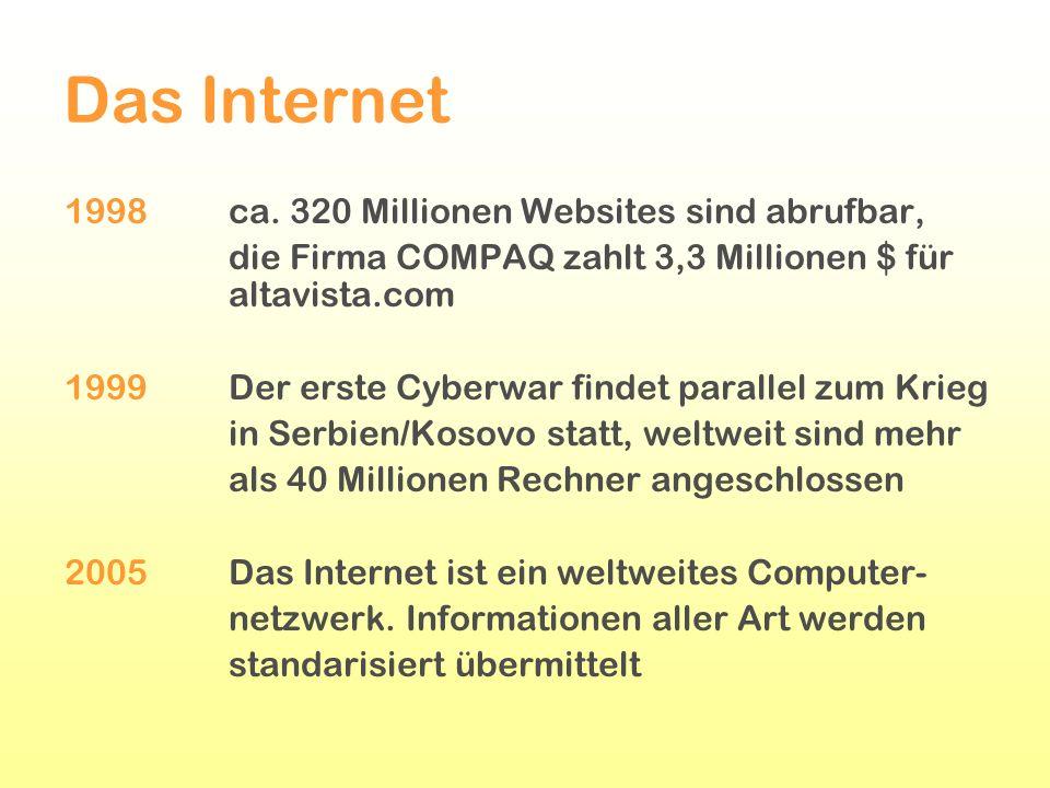 Das Internet – die Möglichkeiten Email Newsgroups Internet Relay Chat (Chats) FTP W orld W ide W eb