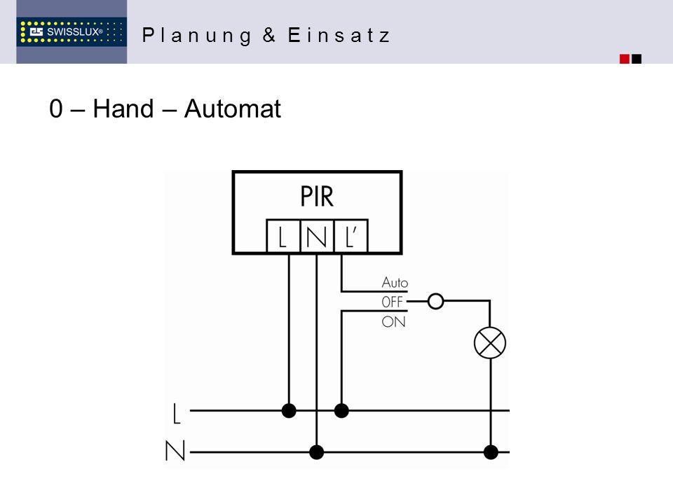 0 – Hand – Automat P l a n u n g & E i n s a t z