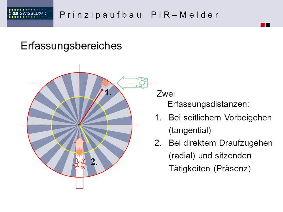 Erfassungsbereiches P r i n z i p a u f b a u P I R – M e l d e r 1.Bei seitlichem Vorbeigehen (tangential) 2.Bei direktem Draufzugehen (radial) und sitzenden Tätigkeiten (Präsenz) 1.