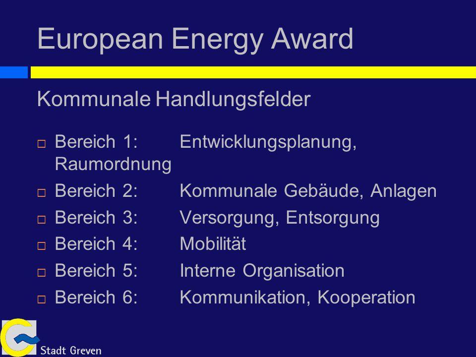 European Energy Award Kommunale Handlungsfelder Bereich 1:Entwicklungsplanung, Raumordnung Bereich 2:Kommunale Gebäude, Anlagen Bereich 3:Versorgung, Entsorgung Bereich 4:Mobilität Bereich 5:Interne Organisation Bereich 6:Kommunikation, Kooperation