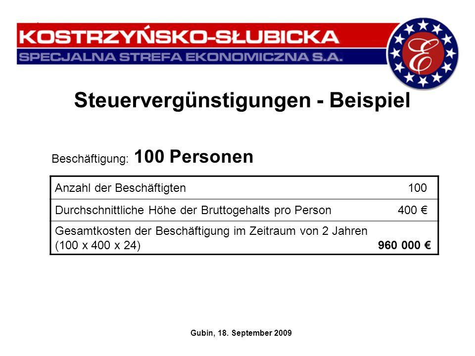 Steuervergünstigungen - Beispiel Beschäftigung: 100 Personen Gubin, 18. September 2009 Anzahl der Beschäftigten 100 Durchschnittliche Höhe der Bruttog