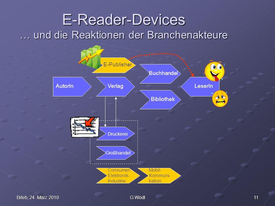 11Bifeb, 24. März 2010G.Wödl E-Reader-Devices … und die Reaktionen der Branchenakteure AutorInVerlag Bibliothek Buchhandel LeserIn Druckerei Großhande