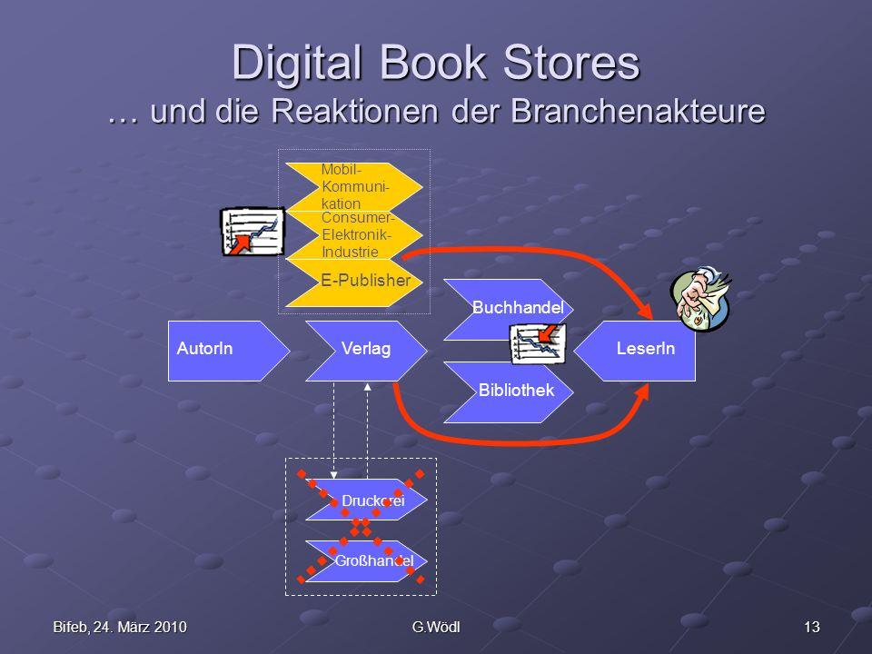 13Bifeb, 24. März 2010G.Wödl Digital Book Stores … und die Reaktionen der Branchenakteure AutorInVerlag Bibliothek Buchhandel LeserIn Druckerei Großha