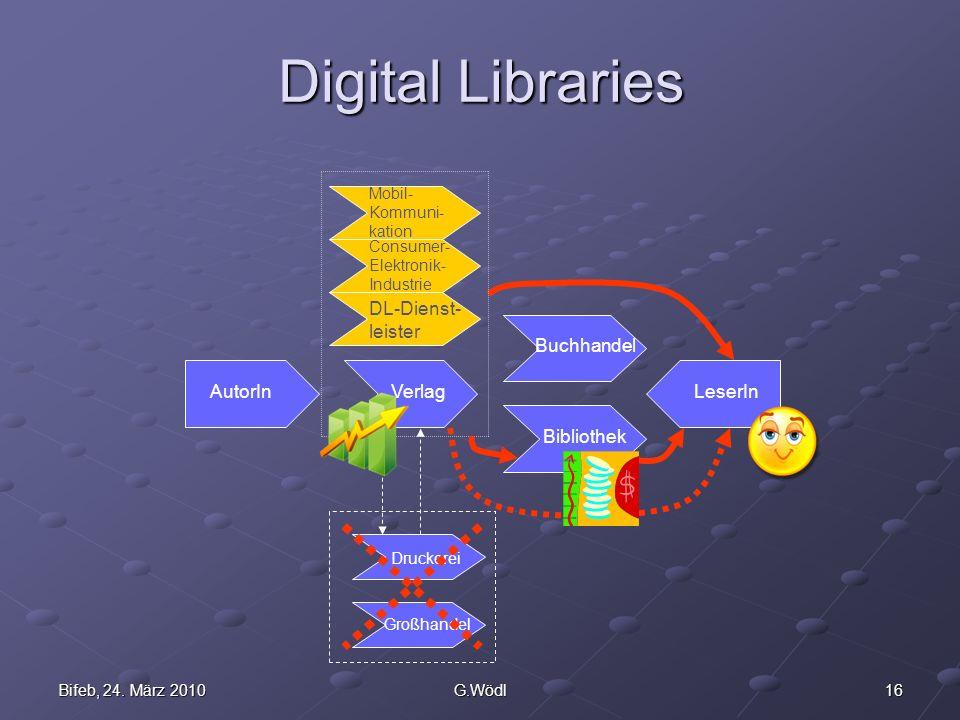 16Bifeb, 24. März 2010G.Wödl Digital Libraries AutorInVerlag Bibliothek Buchhandel LeserIn Druckerei Großhandel DL-Dienst- leister Consumer- Elektroni