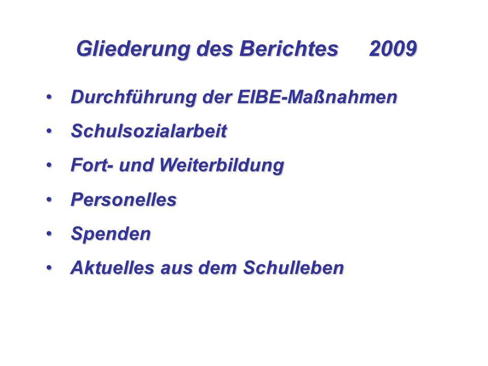 Gliederung des Berichtes2009 Durchführung der EIBE-MaßnahmenDurchführung der EIBE-Maßnahmen SchulsozialarbeitSchulsozialarbeit Fort- und WeiterbildungFort- und Weiterbildung PersonellesPersonelles SpendenSpenden Aktuelles aus dem SchullebenAktuelles aus dem Schulleben