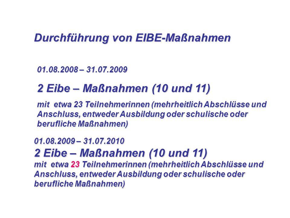 Durchführung von EIBE-Maßnahmen Durchführung von EIBE-Maßnahmen 01.08.2008 – 31.07.2009 2 Eibe – Maßnahmen (10 und 11) mit etwa 23 Teilnehmerinnen (mehrheitlich Abschlüsse und Anschluss, entweder Ausbildung oder schulische oder berufliche Maßnahmen) 01.08.2009 – 31.07.2010 2 Eibe – Maßnahmen (10 und 11) mit etwa 23 Teilnehmerinnen (mehrheitlich Abschlüsse und Anschluss, entweder Ausbildung oder schulische oder berufliche Maßnahmen)