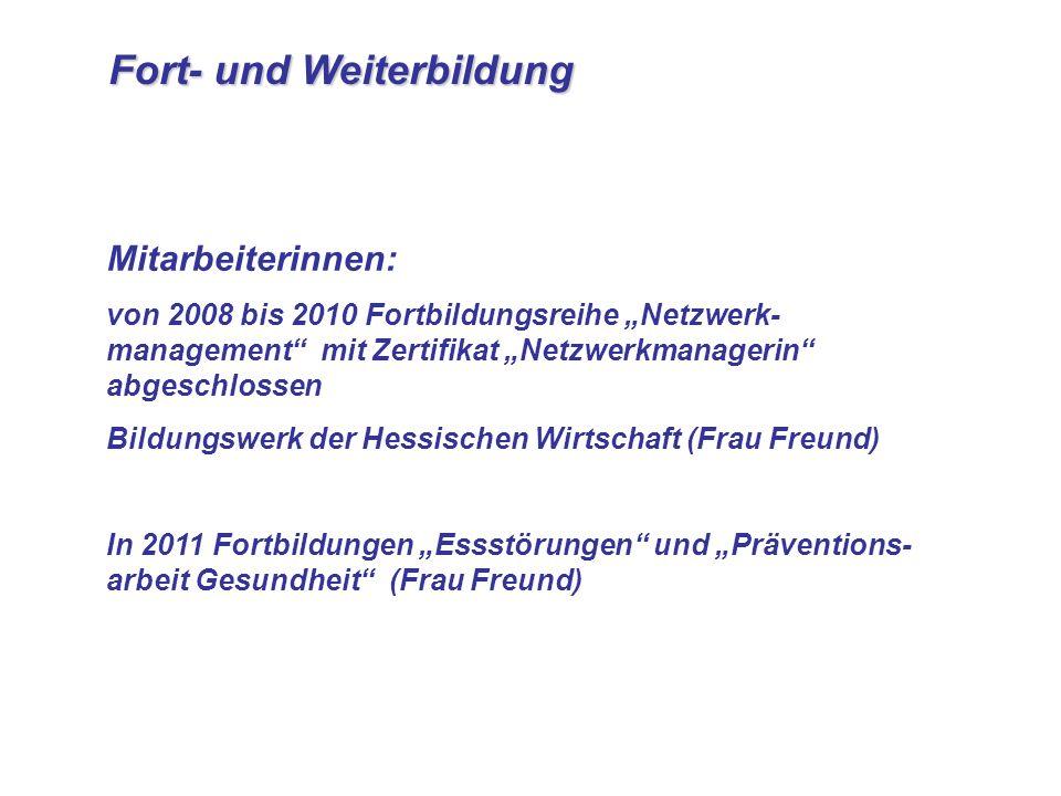 Fort- und Weiterbildung Fort- und Weiterbildung Mitarbeiterinnen: von 2008 bis 2010 Fortbildungsreihe Netzwerk- management mit Zertifikat Netzwerkmana