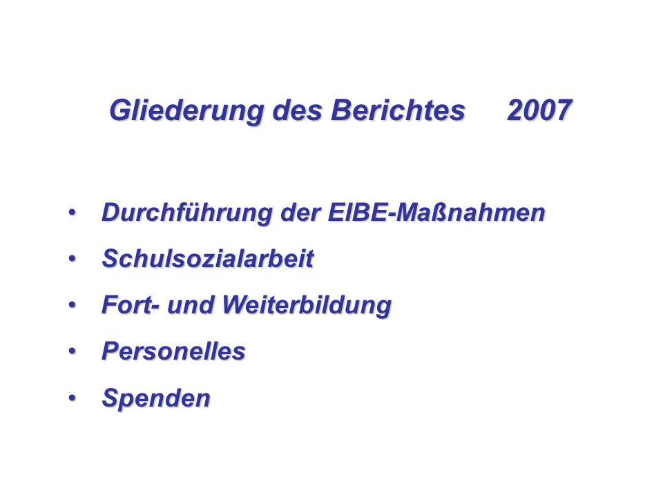 Gliederung des Berichtes2007 Durchführung der EIBE-MaßnahmenDurchführung der EIBE-Maßnahmen SchulsozialarbeitSchulsozialarbeit Fort- und WeiterbildungFort- und Weiterbildung PersonellesPersonelles SpendenSpenden