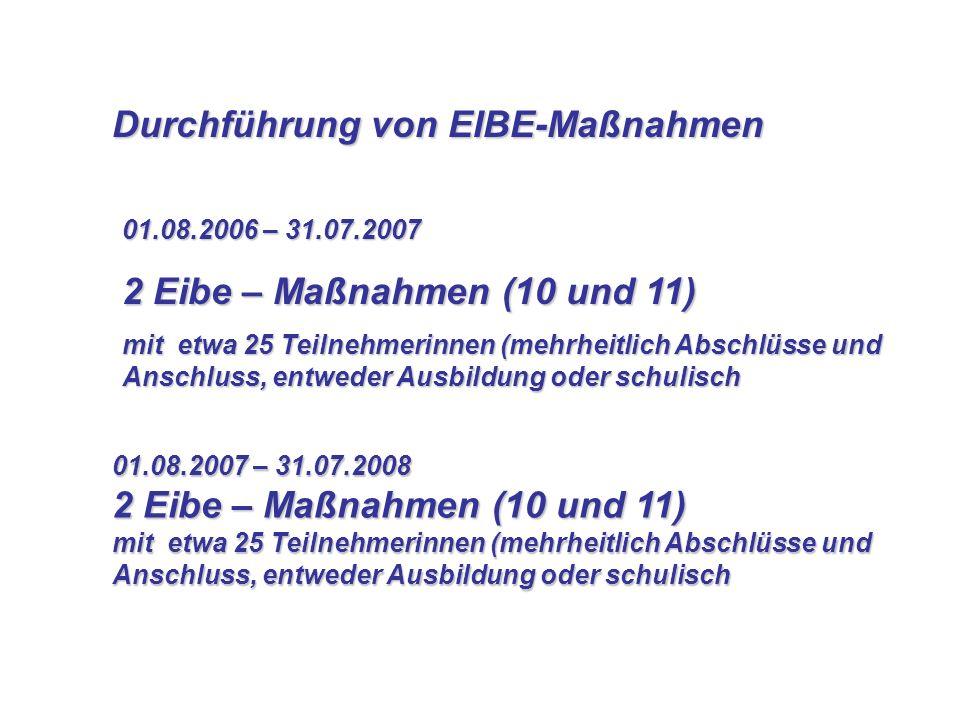 Durchführung von EIBE-Maßnahmen Durchführung von EIBE-Maßnahmen 01.08.2006 – 31.07.2007 2 Eibe – Maßnahmen (10 und 11) mit etwa 25 Teilnehmerinnen (mehrheitlich Abschlüsse und Anschluss, entweder Ausbildung oder schulisch 01.08.2007 – 31.07.2008 2 Eibe – Maßnahmen (10 und 11) mit etwa 25 Teilnehmerinnen (mehrheitlich Abschlüsse und Anschluss, entweder Ausbildung oder schulisch