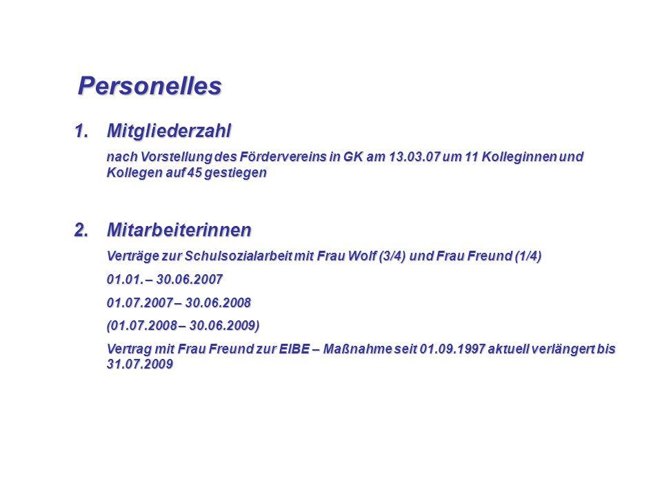 Personelles Personelles 1.Mitgliederzahl nach Vorstellung des Fördervereins in GK am 13.03.07 um 11 Kolleginnen und Kollegen auf 45 gestiegen 2.Mitarbeiterinnen Verträge zur Schulsozialarbeit mit Frau Wolf (3/4) und Frau Freund (1/4) 01.01.