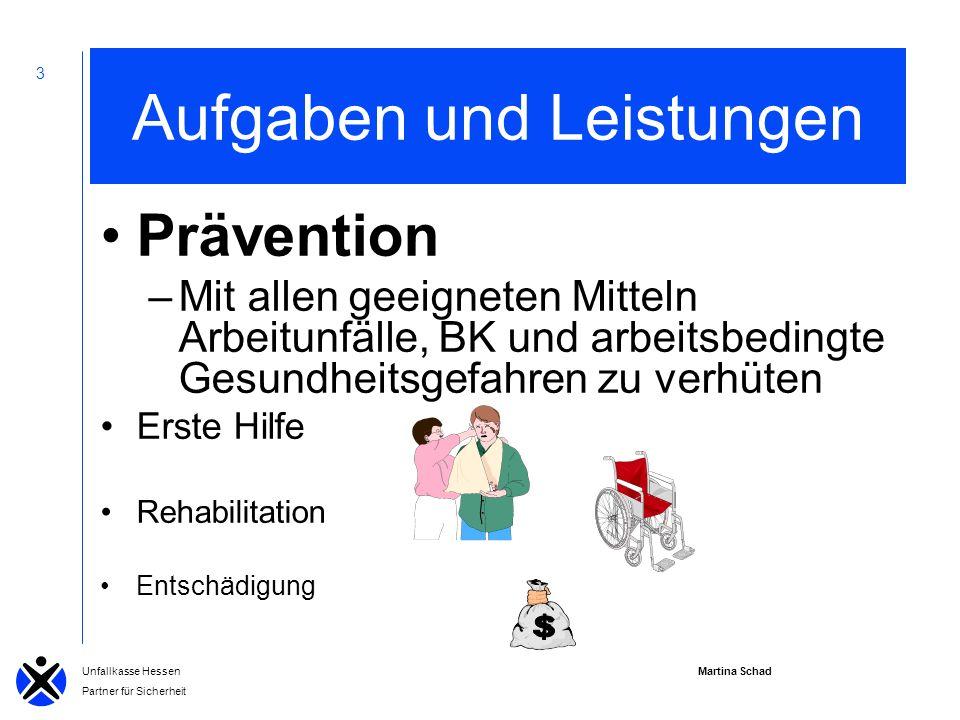Martina Schad Unfallkasse Hessen Partner für Sicherheit 3 Aufgaben und Leistungen Prävention –Mit allen geeigneten Mitteln Arbeitunfälle, BK und arbeitsbedingte Gesundheitsgefahren zu verhüten Erste Hilfe Rehabilitation Entschädigung