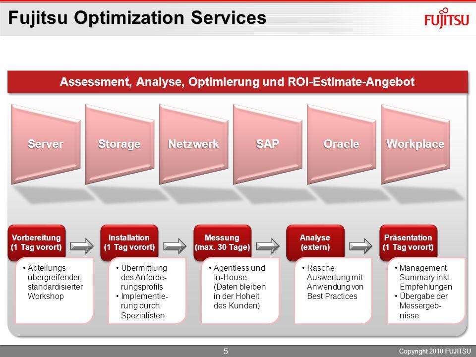 Fujitsu Optimization Services Assessment, Analyse, Optimierung und ROI-Estimate-Angebot Copyright 2010 FUJITSU ServerStorageNetzwerkSAPOracleWorkplace