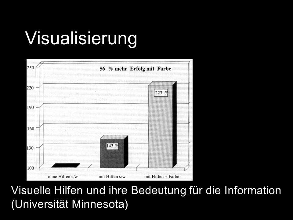 Visualisierung Visuelle Hilfen und ihre Bedeutung für die Information (Universität Minnesota)