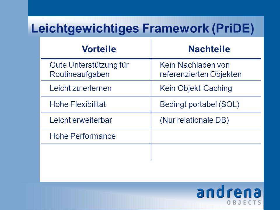 Leichtgewichtiges Framework (PriDE) VorteileNachteile Gute Unterstützung für Routineaufgaben Kein Nachladen von referenzierten Objekten Leicht zu erlernenKein Objekt-Caching Hohe FlexibilitätBedingt portabel (SQL) Leicht erweiterbar(Nur relationale DB) Hohe Performance