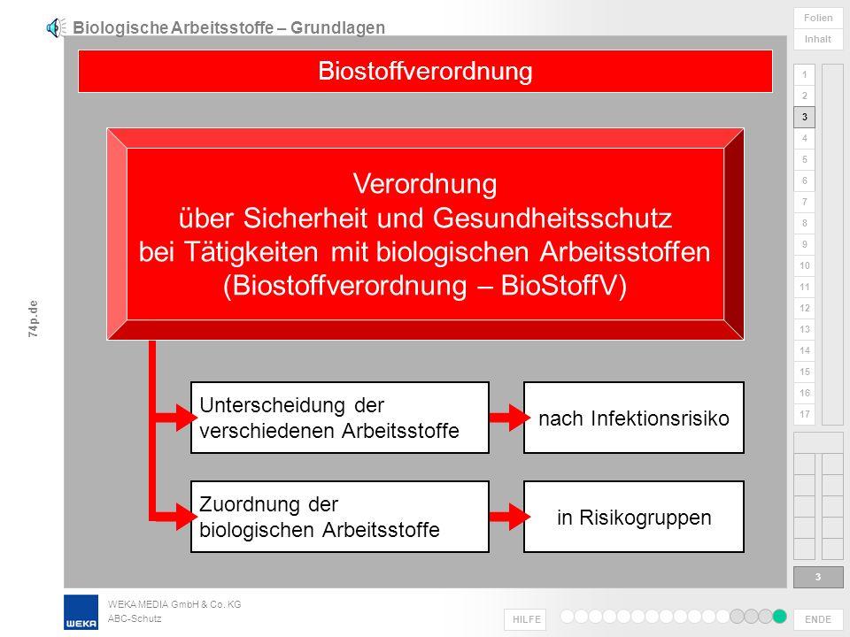 WEKA MEDIA GmbH & Co. KG ABC-Schutz ENDE HILFE 1 2 3 4 5 6 Folien Inhalt 74p.de 7 8 9 10 11 12 13 14 15 16 17 Biologische Arbeitsstoffe – Grundlagen 2
