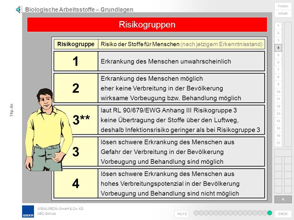 WEKA MEDIA GmbH & Co. KG ABC-Schutz ENDE HILFE 1 2 3 4 5 6 Folien Inhalt 74p.de 7 8 9 10 11 12 13 14 15 16 17 nach Infektionsrisiko in Risikogruppen B