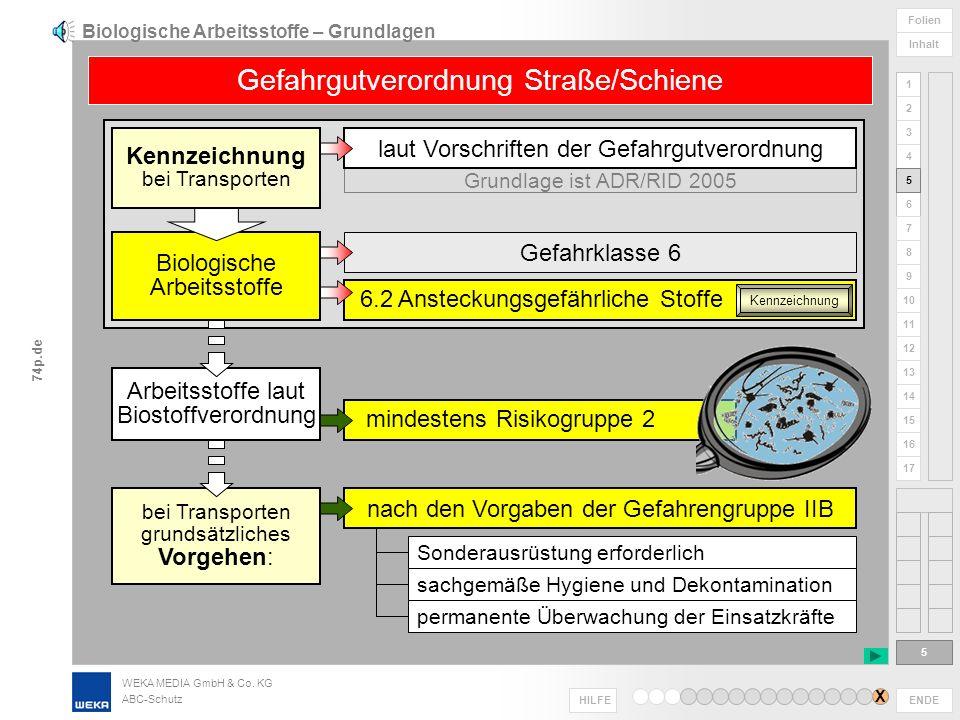 WEKA MEDIA GmbH & Co. KG ABC-Schutz ENDE HILFE 1 2 3 4 5 6 Folien Inhalt 74p.de 7 8 9 10 11 12 13 14 15 16 17 Risikogruppe Risiko der Stoffe für Mensc