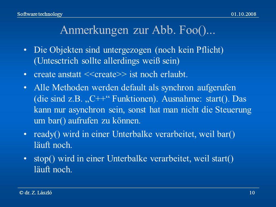Software technology01.10.2008 © dr. Z. László10 Anmerkungen zur Abb.