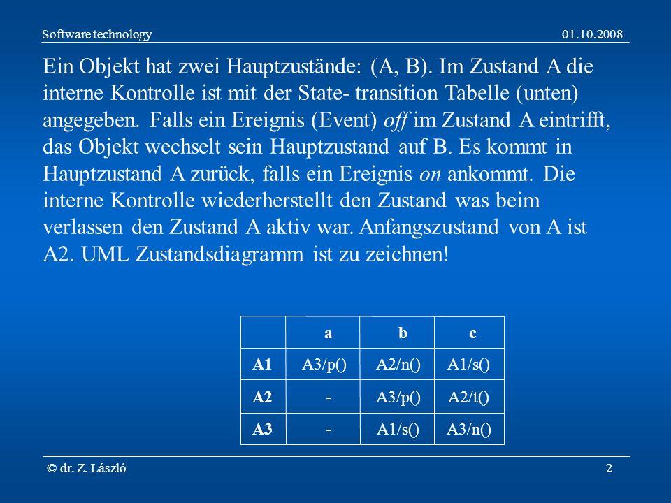 Software technology01.10.2008 © dr. Z. László2 Ein Objekt hat zwei Hauptzustände: (A, B). Im Zustand A die interne Kontrolle ist mit der State- transi